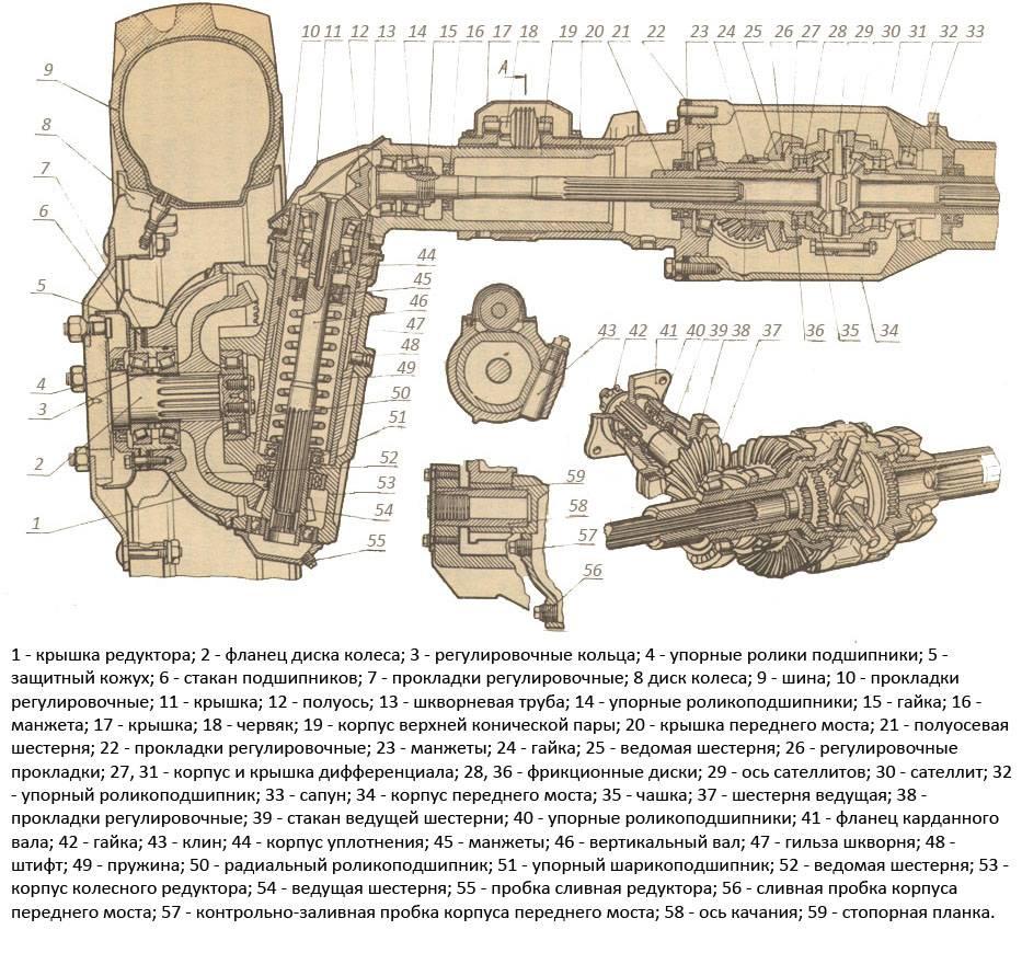 Составляющие части агрегата